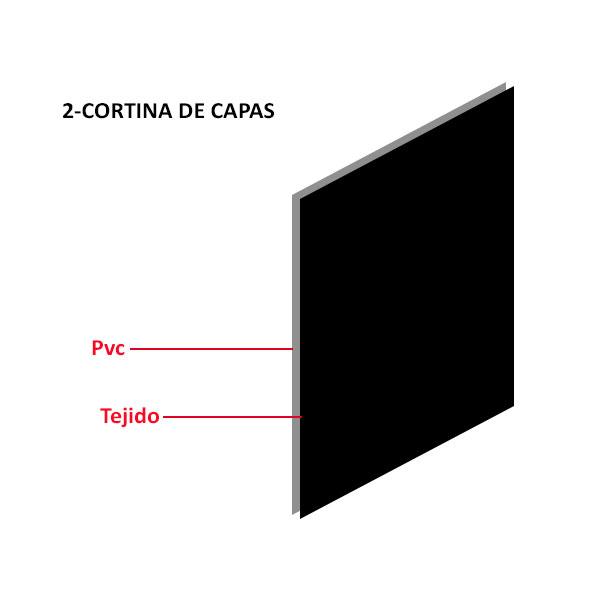 Cortina 2 Capas
