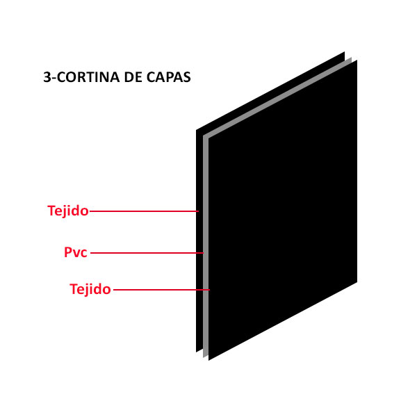 Cortina 3 Capas