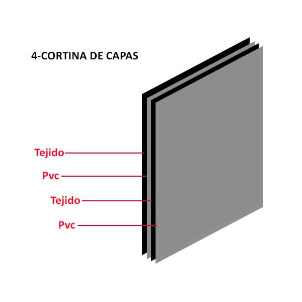 Cortina 4 Capas
